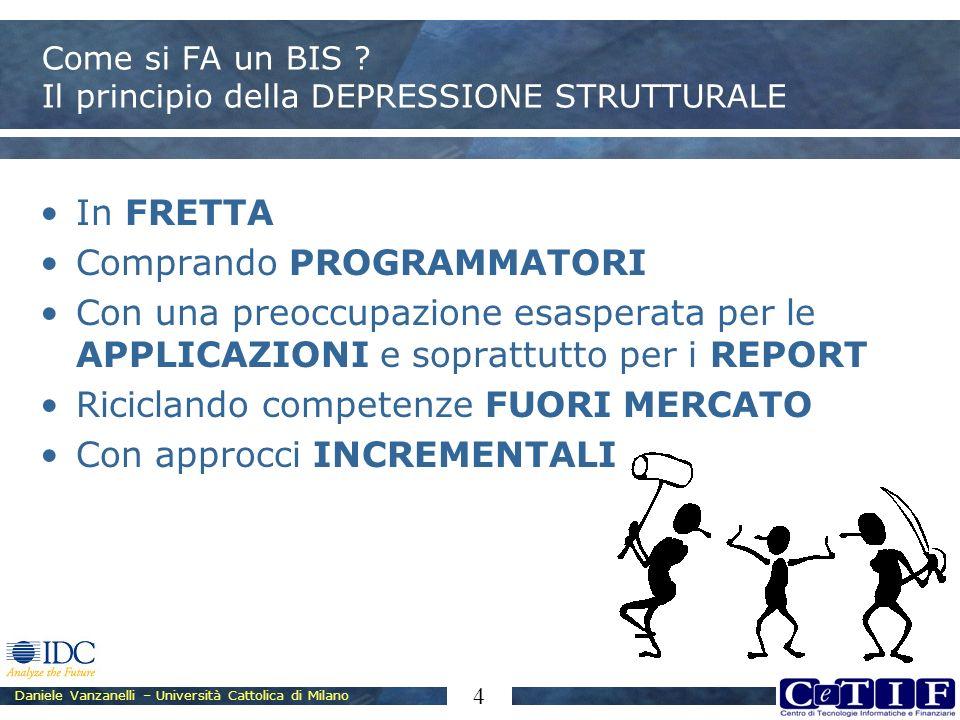 Daniele Vanzanelli – Università Cattolica di Milano 5 Data Warehouse & Data Warehousing Una roba seria .