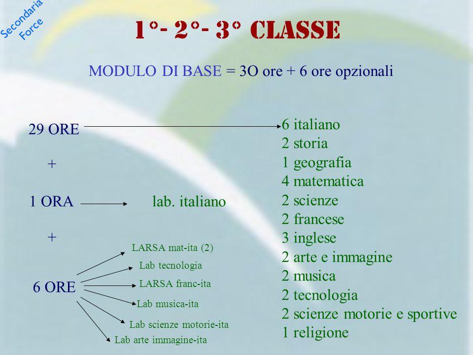 1°- 2°- 3° CLASSE MODULO DI BASE = 3O ore + 6 ore opzionali 29 ORE 6 italiano 2 storia 1 geografia 4 matematica 2 scienze 2 francese 3 inglese 2 arte