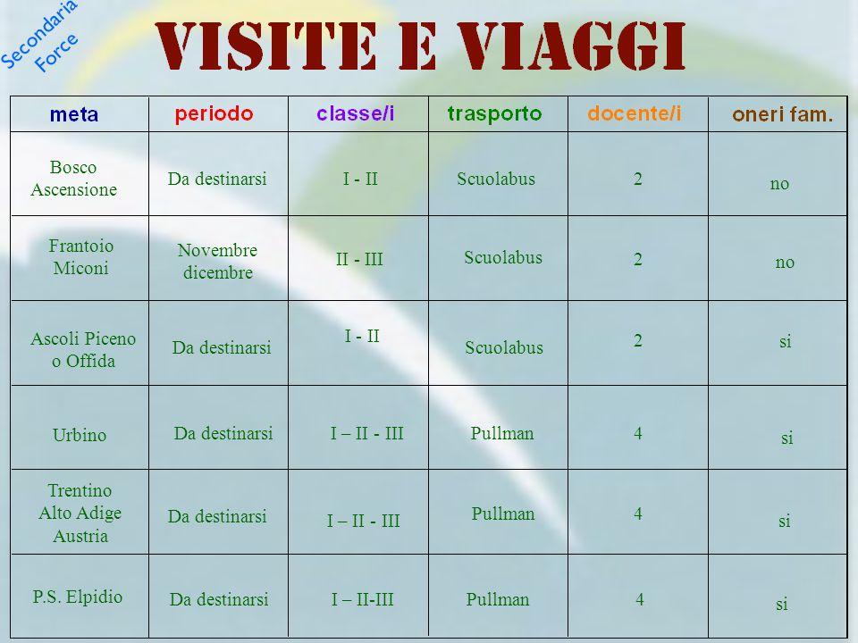 Secondaria Force Bosco Ascensione Da destinarsiI - IIScuolabus2 no Frantoio Miconi Novembre dicembre II - III Scuolabus 2 no Ascoli Piceno o Offida Da