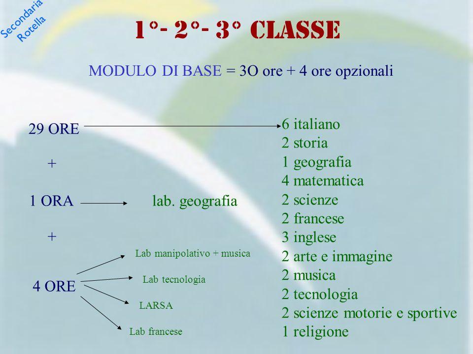 1°- 2°- 3° CLASSE MODULO DI BASE = 3O ore + 4 ore opzionali 29 ORE 6 italiano 2 storia 1 geografia 4 matematica 2 scienze 2 francese 3 inglese 2 arte