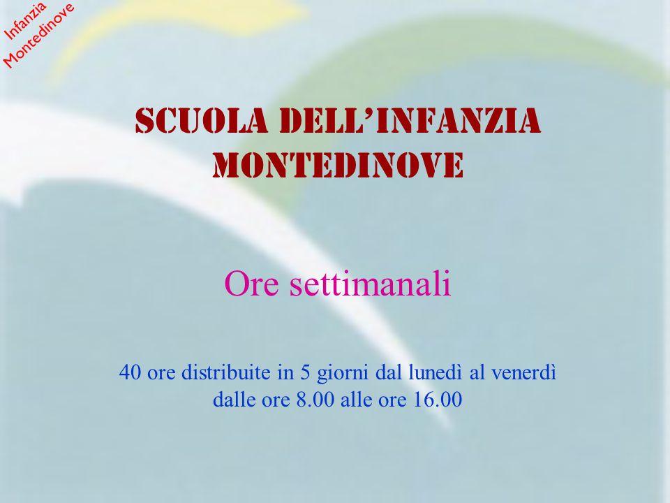 Secondaria Rotella Monte Ascensione 14-10-2006 tutte Scuolabus 3 no Servigliano Falerone 06-11-2006 tutte Scuolabus 3 no Verona 25-11-2006 tutte Pullman 2 si Comunità Incontro Rotella 06-11-2006 tutte Scuolabus3no P.S.Elpidio febbraio tutteScuolabus3no Teatro S.B.T.