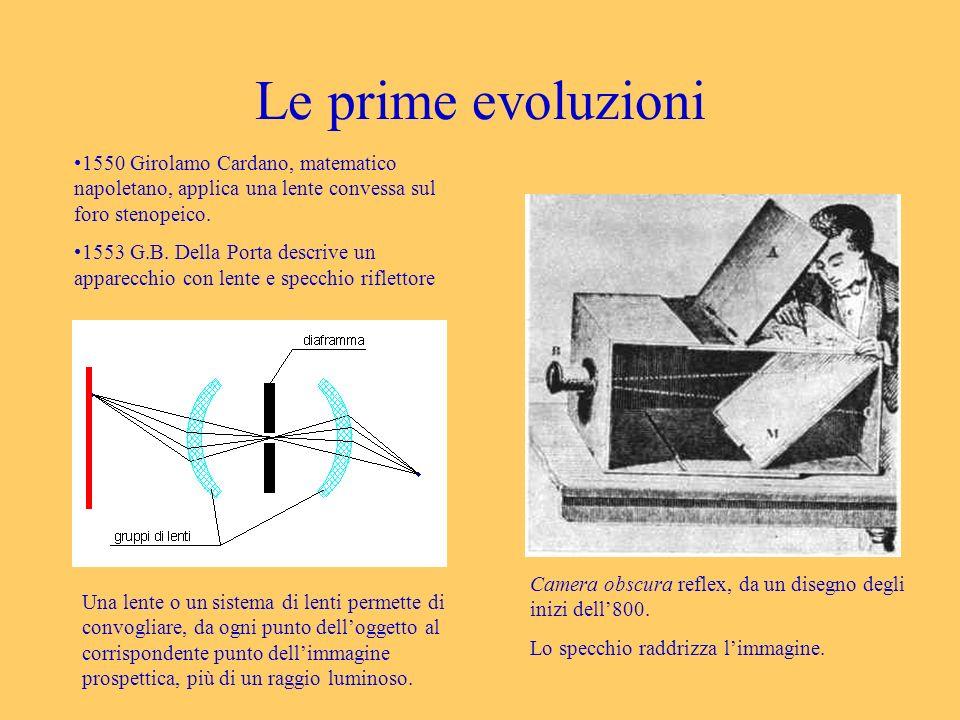 Le prime evoluzioni 1550 Girolamo Cardano, matematico napoletano, applica una lente convessa sul foro stenopeico. 1553 G.B. Della Porta descrive un ap