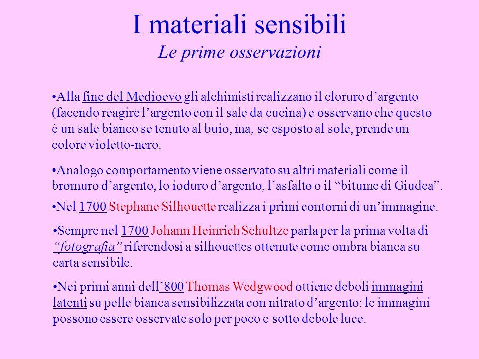 I materiali sensibili Le prime osservazioni Alla fine del Medioevo gli alchimisti realizzano il cloruro dargento (facendo reagire largento con il sale