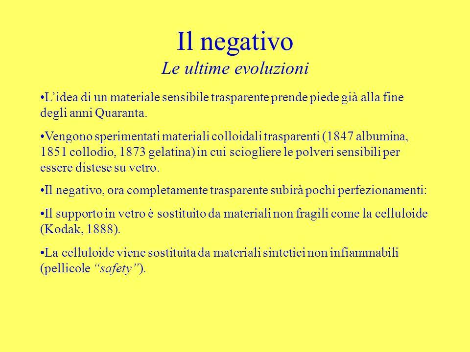 Il negativo Le ultime evoluzioni Lidea di un materiale sensibile trasparente prende piede già alla fine degli anni Quaranta. Vengono sperimentati mate