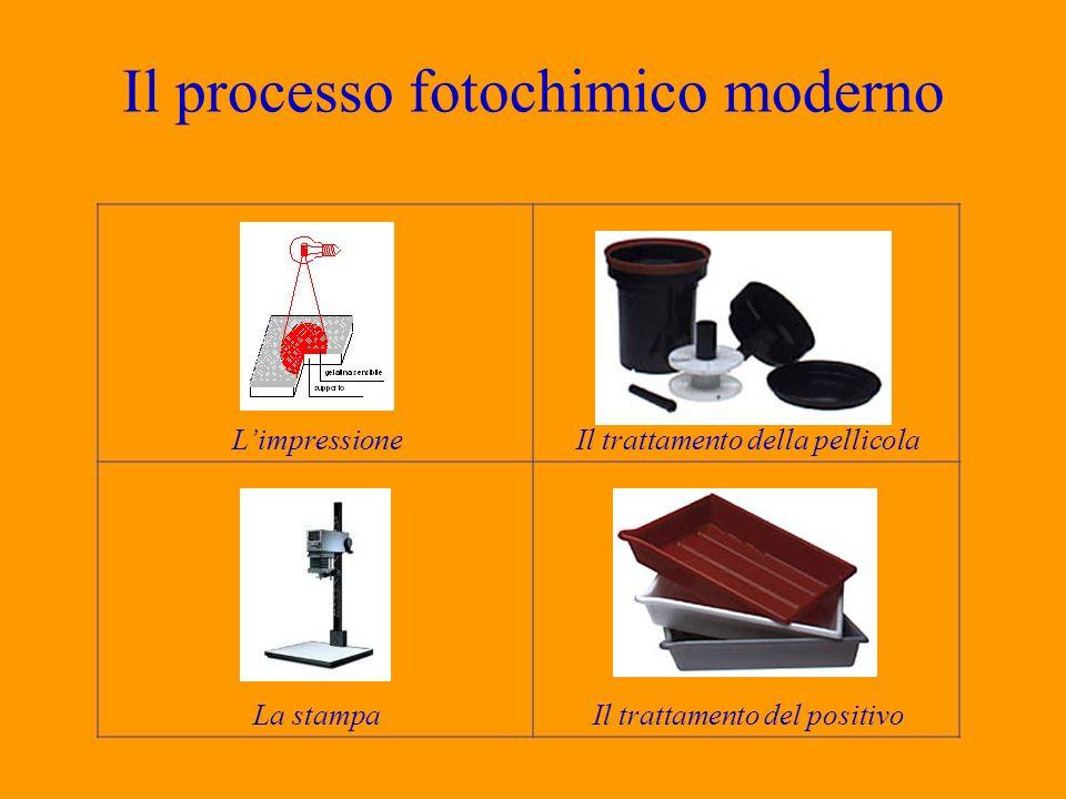 Il processo fotochimico moderno LimpressioneIl trattamento della pellicola La stampaIl trattamento del positivo