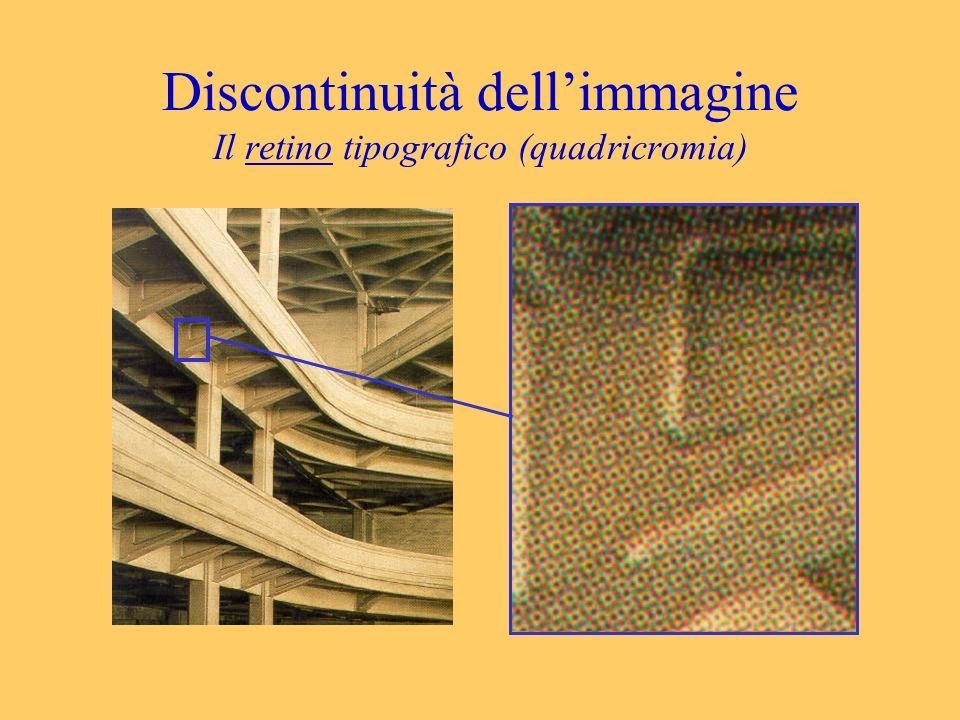 Discontinuità dellimmagine Il retino tipografico (quadricromia)