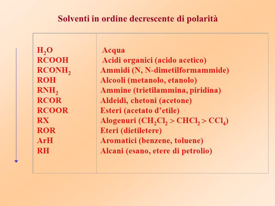CRITERI DI SCELTA DEL SOLVENTE Ø il composto da purificare deve essere ragionevolmente solubile nel solvente caldo, e insolubile o quasi insolubile, nello stesso solvente a freddo.