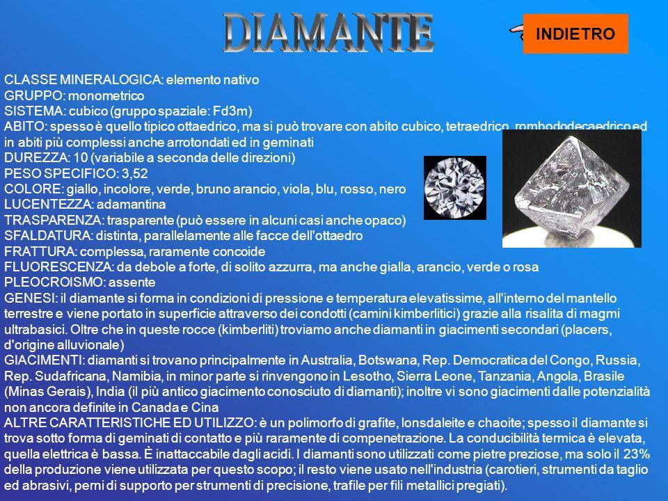 CLASSE MINERALOGICA: elemento nativo GRUPPO: monometrico SISTEMA: cubico (gruppo spaziale: Fd3m) ABITO: spesso è quello tipico ottaedrico, ma si può t