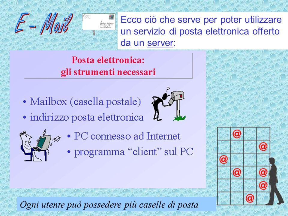 Ecco ciò che serve per poter utilizzare un servizio di posta elettronica offerto da un server: Ogni utente può possedere più caselle di posta