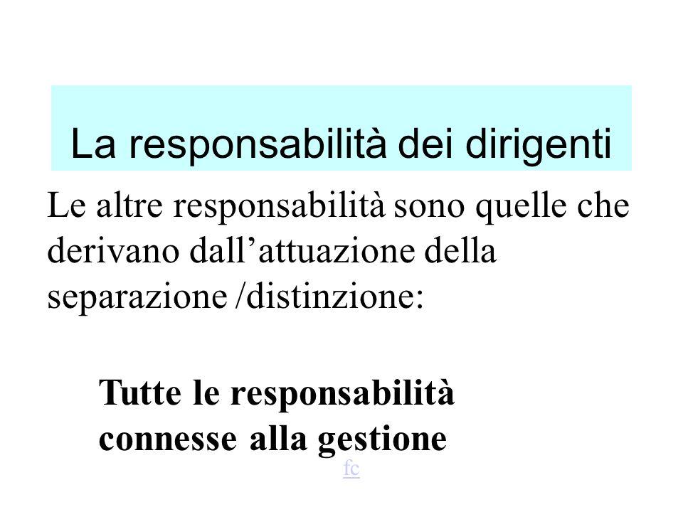 La responsabilità dei dirigenti Le altre responsabilità sono quelle che derivano dallattuazione della separazione /distinzione: Tutte le responsabilità connesse alla gestione fc