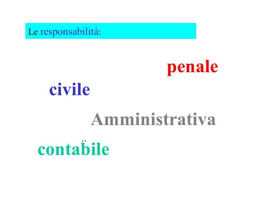 .. Le responsabilità : penale civile Amministrativa contabile
