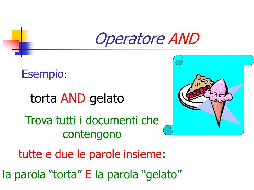 Operatore AND Esempio : torta AND gelato Trova tutti i documenti che contengono tutte e due le parole insieme: la parola torta E la parola gelato