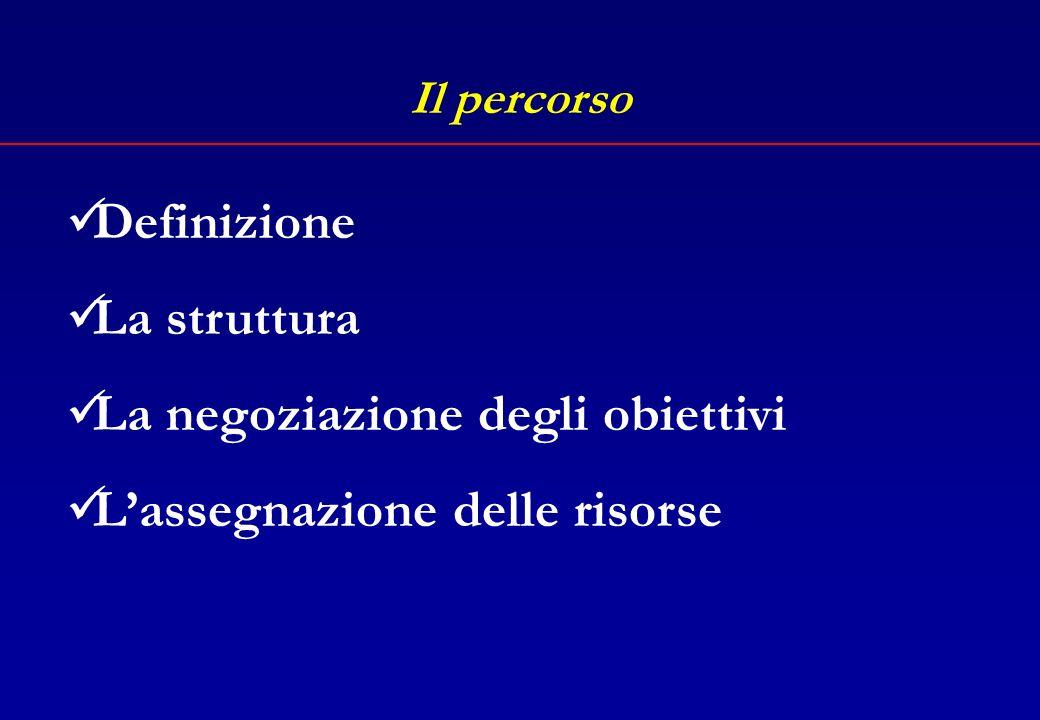 Il piano esecutivo di gestione basato sulle attività