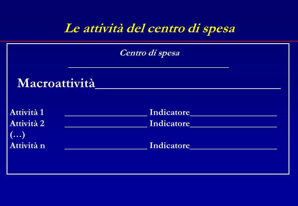 I centri di spesa Comune di Castrofelice Piano esecutivo di gestione – anno 2002 Responsabile ___________________________________ Centro di spesa ____