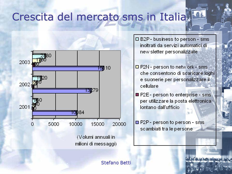 Stefano Betti Crescita del mercato sms in Italia