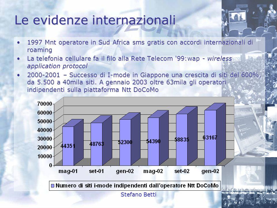Stefano Betti Le evidenze internazionali 1997 Mnt operatore in Sud Africa sms gratis con accordi internazionali di roaming1997 Mnt operatore in Sud Af