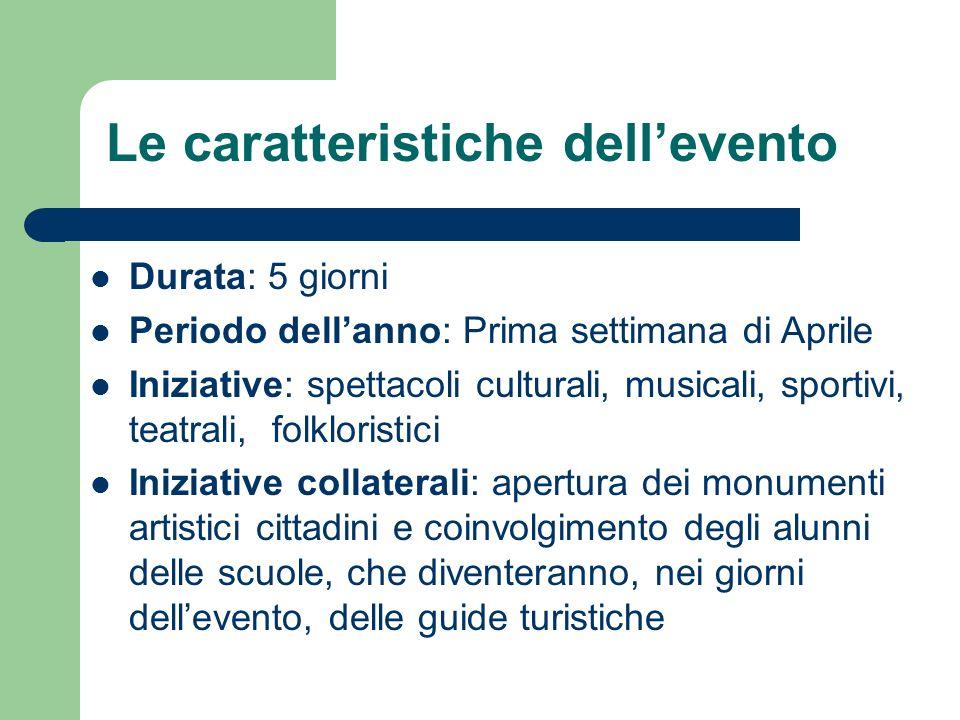 Durata: 5 giorni Periodo dellanno: Prima settimana di Aprile Iniziative: spettacoli culturali, musicali, sportivi, teatrali, folkloristici Iniziative