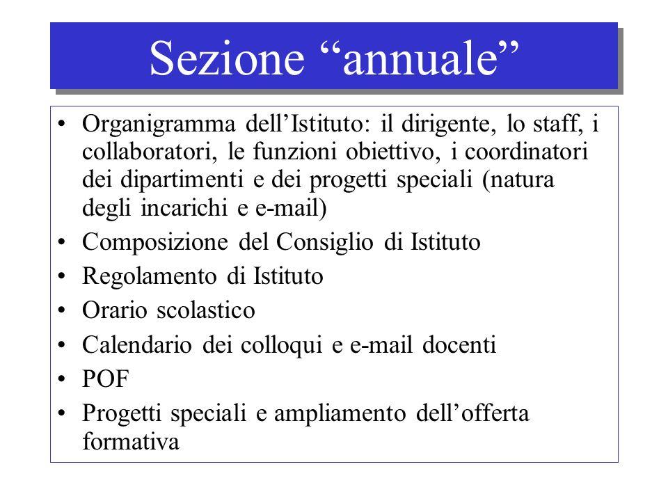 Sezione annuale Organigramma dellIstituto: il dirigente, lo staff, i collaboratori, le funzioni obiettivo, i coordinatori dei dipartimenti e dei proge