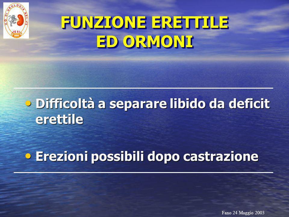 Fano 24 Maggio 2003 FUNZIONE ERETTILE ED ORMONI Difficoltà a separare libido da deficit erettile Difficoltà a separare libido da deficit erettile Erez