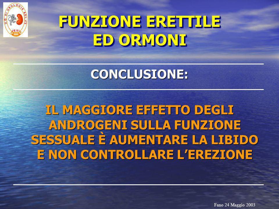 Fano 24 Maggio 2003 FUNZIONE ERETTILE ED ORMONI CONCLUSIONE: IL MAGGIORE EFFETTO DEGLI ANDROGENI SULLA FUNZIONE SESSUALE È AUMENTARE LA LIBIDO E NON C