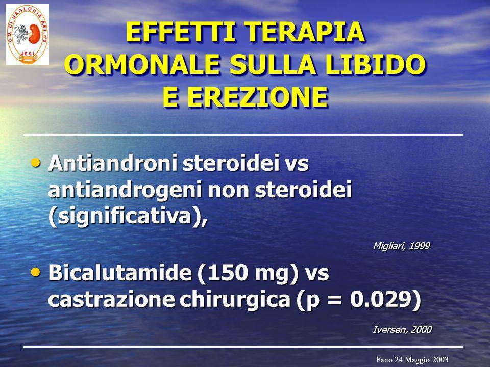Fano 24 Maggio 2003 EFFETTI TERAPIA ORMONALE SULLA LIBIDO E EREZIONE Antiandroni steroidei vs antiandrogeni non steroidei (significativa), Migliari, 1