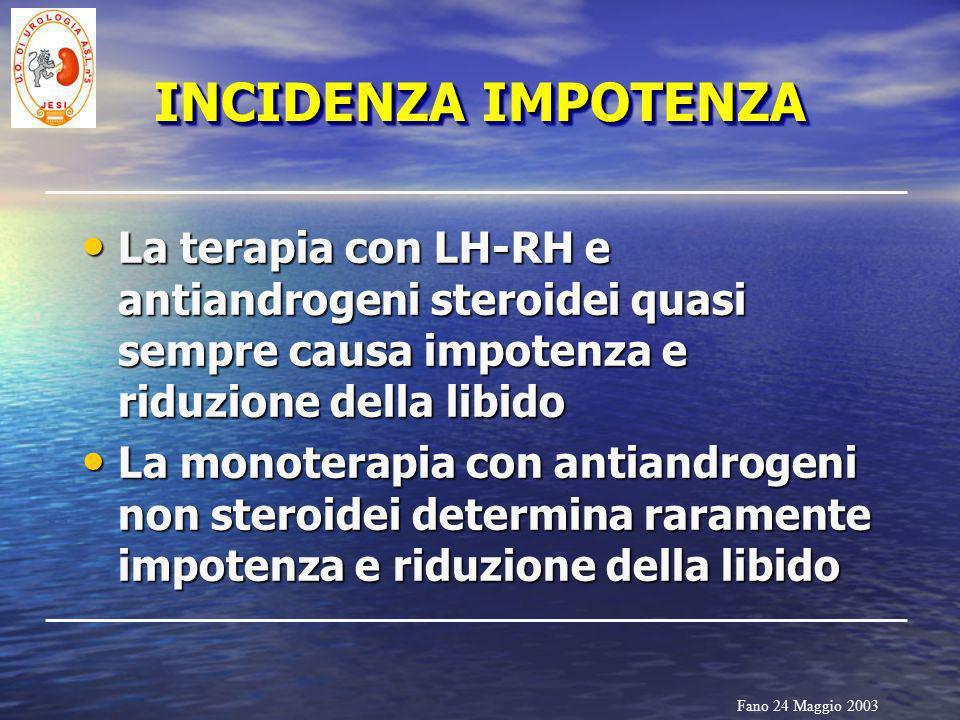Fano 24 Maggio 2003 INCIDENZA IMPOTENZA La terapia con LH-RH e antiandrogeni steroidei quasi sempre causa impotenza e riduzione della libido La terapi