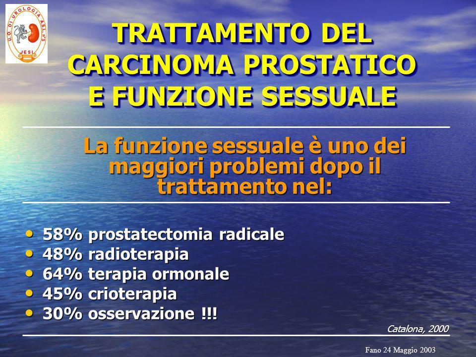 Fano 24 Maggio 2003 TRATTAMENTO DEL CARCINOMA PROSTATICO E FUNZIONE SESSUALE La funzione sessuale è uno dei maggiori problemi dopo il trattamento nel: