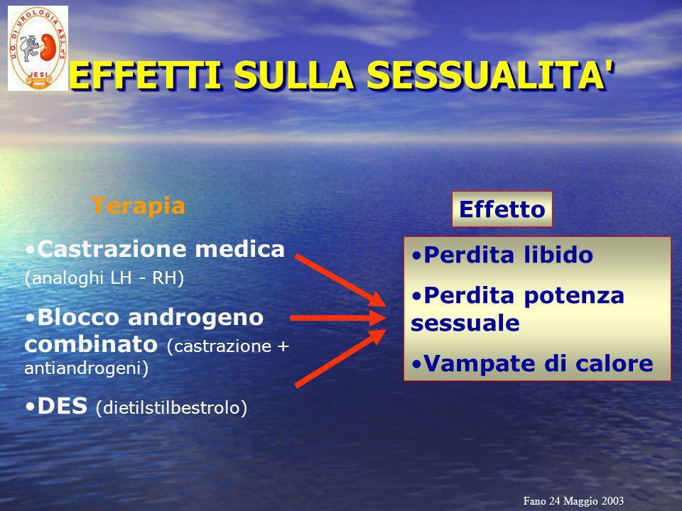 Fano 24 Maggio 2003 EFFETTI SULLA SESSUALITA' Terapia Castrazione medica (analoghi LH - RH) Blocco androgeno combinato (castrazione + antiandrogeni) D