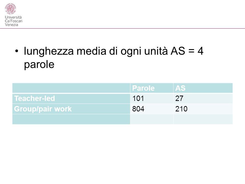 lunghezza media di ogni unità AS = 4 parole ParoleAS Teacher-led10127 Group/pair work804210