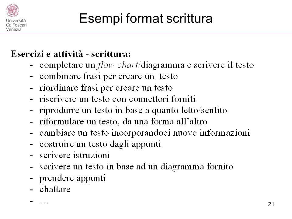 Esempi format scrittura 21