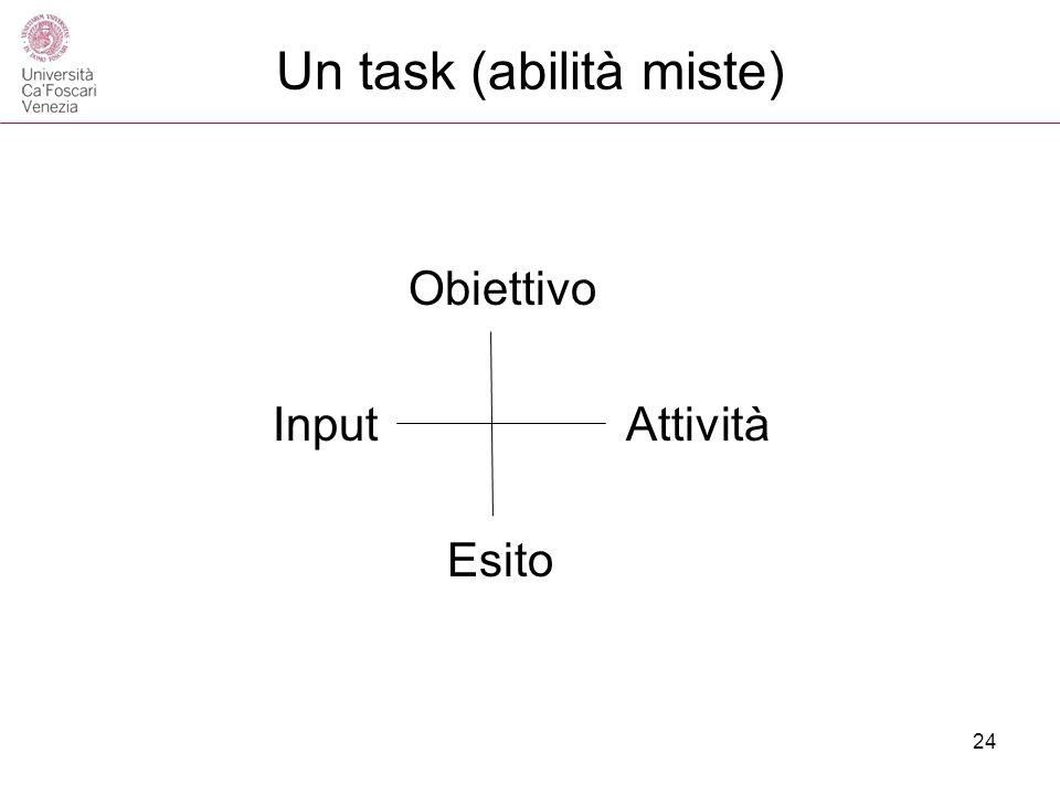 Un task (abilità miste) Obiettivo Input Attività Esito 24