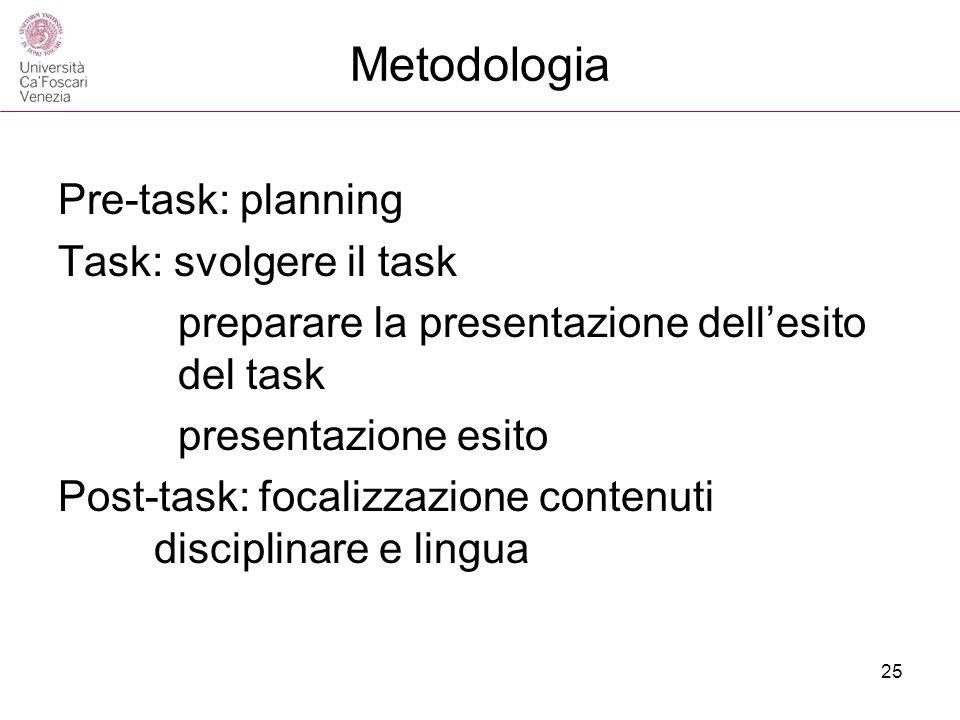 Metodologia Pre-task: planning Task: svolgere il task preparare la presentazione dellesito del task presentazione esito Post-task: focalizzazione cont