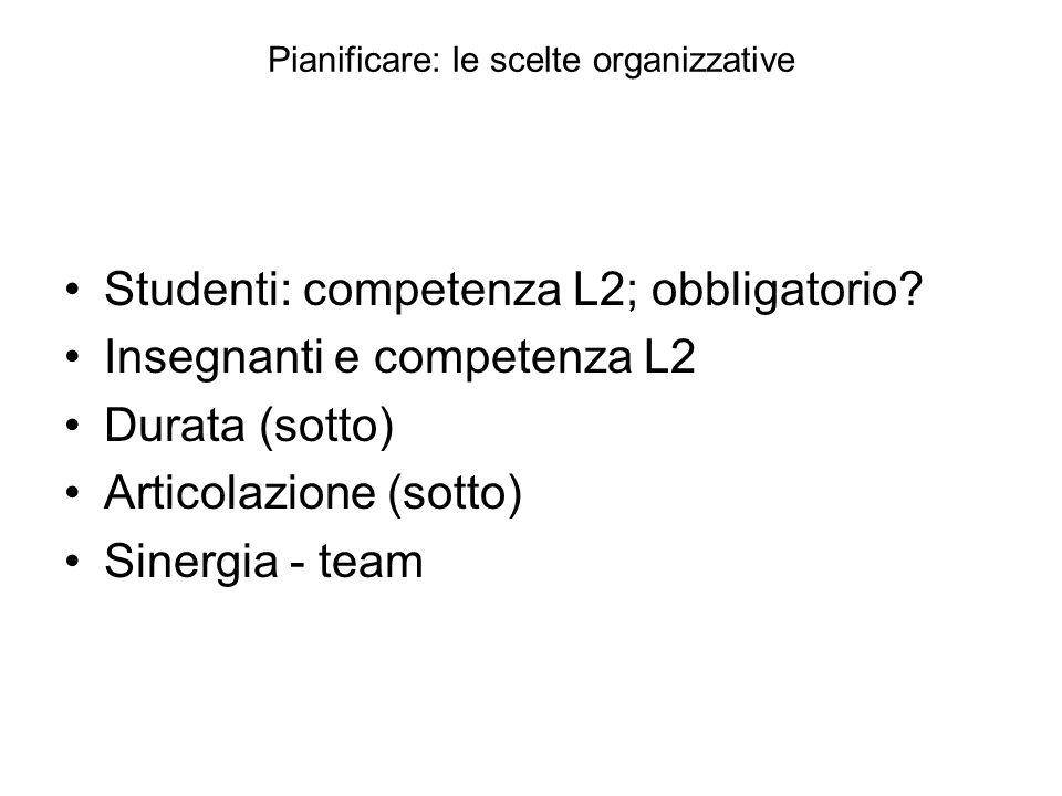 Pianificare: le scelte organizzative Studenti: competenza L2; obbligatorio? Insegnanti e competenza L2 Durata (sotto) Articolazione (sotto) Sinergia -