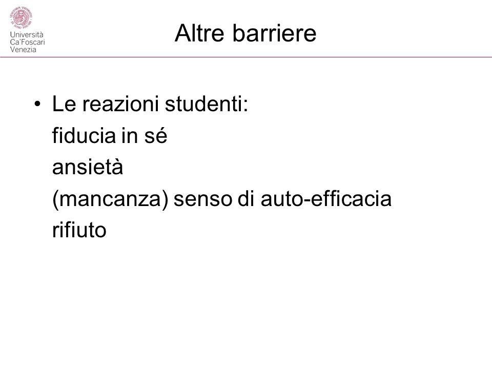 Altre barriere Le reazioni studenti: fiducia in sé ansietà (mancanza) senso di auto-efficacia rifiuto