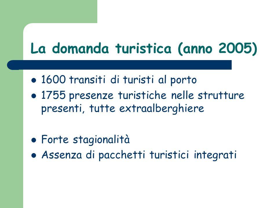 La domanda turistica (anno 2005) 1600 transiti di turisti al porto 1755 presenze turistiche nelle strutture presenti, tutte extraalberghiere Forte sta