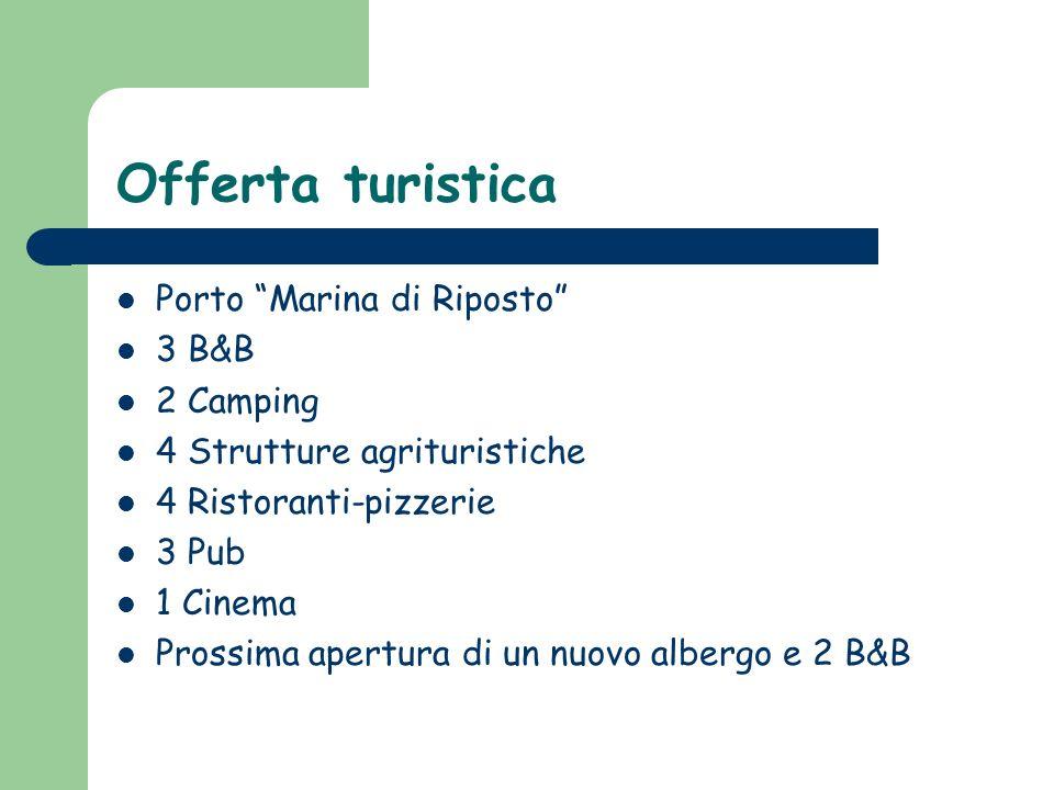 Offerta turistica Porto Marina di Riposto 3 B&B 2 Camping 4 Strutture agrituristiche 4 Ristoranti-pizzerie 3 Pub 1 Cinema Prossima apertura di un nuov