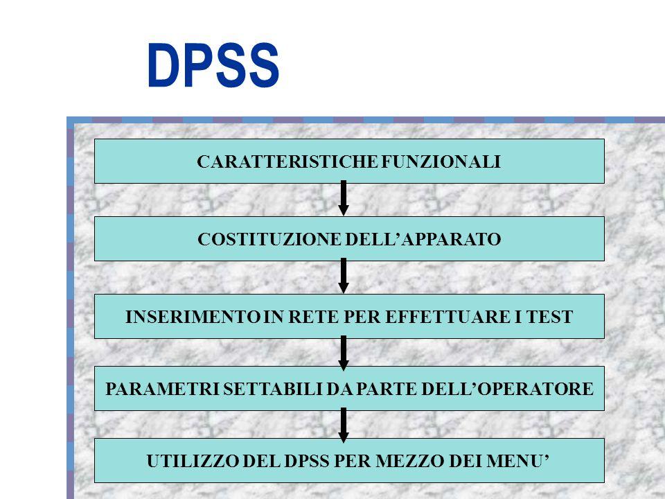 DPSS CARATTERISTICHE FUNZIONALI COSTITUZIONE DELLAPPARATO INSERIMENTO IN RETE PER EFFETTUARE I TEST PARAMETRI SETTABILI DA PARTE DELLOPERATORE UTILIZZO DEL DPSS PER MEZZO DEI MENU