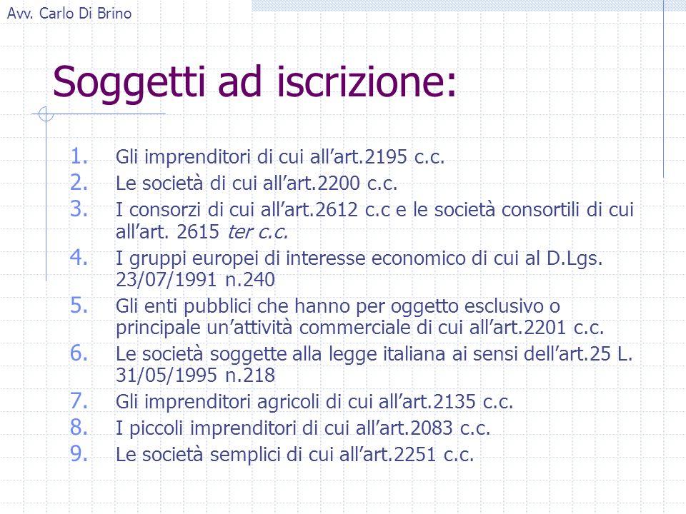 Avv. Carlo Di Brino Soggetti ad iscrizione: 1. Gli imprenditori di cui allart.2195 c.c.
