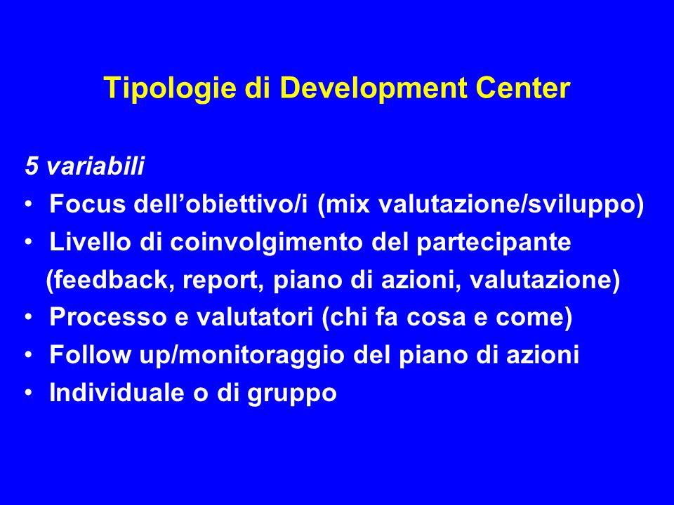 Tipologie di Development Center 5 variabili Focus dellobiettivo/i (mix valutazione/sviluppo) Livello di coinvolgimento del partecipante (feedback, rep