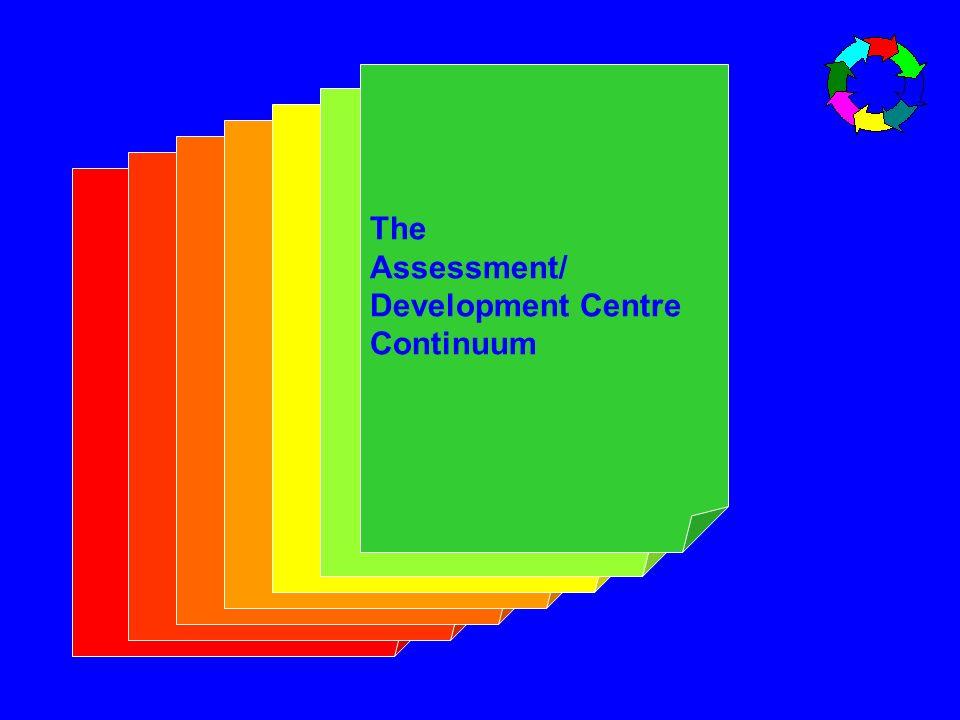 candidati esterni allorganizzazione generalmente 1 giorno di prove strutturate decisioni si/no feedback opzionali Assessment Centre per reclutamento esterno