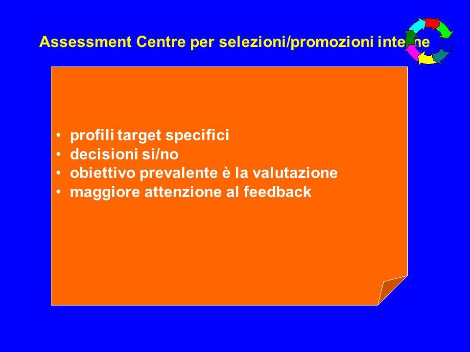 Assessment Centre per valutare il potenziale i destinatari prevalenti sono risorse pregiate la valutazione è di supporto alle decisioni gestionali e/o di sviluppo gli obiettivi sono al 50% di valutazione e al 50% di sviluppo il feedback è più accurato
