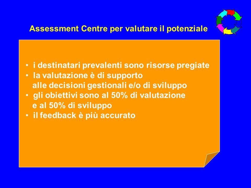 Assessment Centre per valutare il potenziale i destinatari prevalenti sono risorse pregiate la valutazione è di supporto alle decisioni gestionali e/o