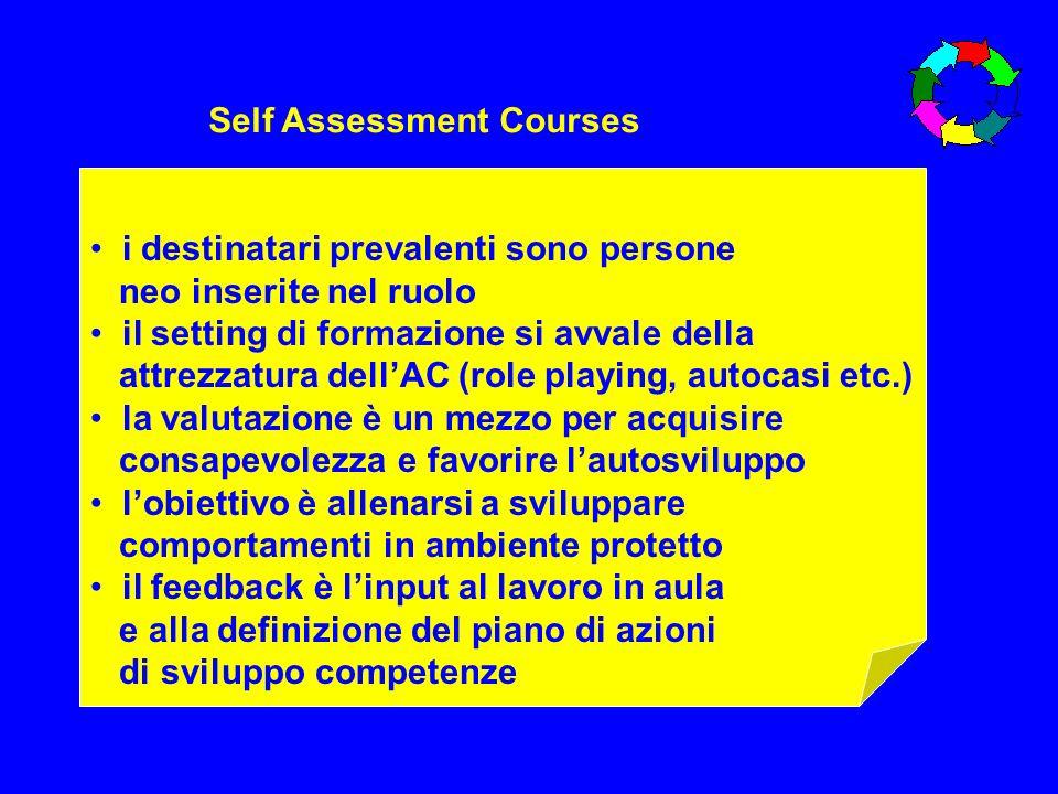 Self Assessment Courses i destinatari prevalenti sono persone neo inserite nel ruolo il setting di formazione si avvale della attrezzatura dellAC (rol