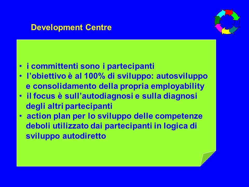 i committenti sono i partecipanti lobiettivo è al 100% di sviluppo: autosviluppo e consolidamento della propria employability il focus è sullautodiagn