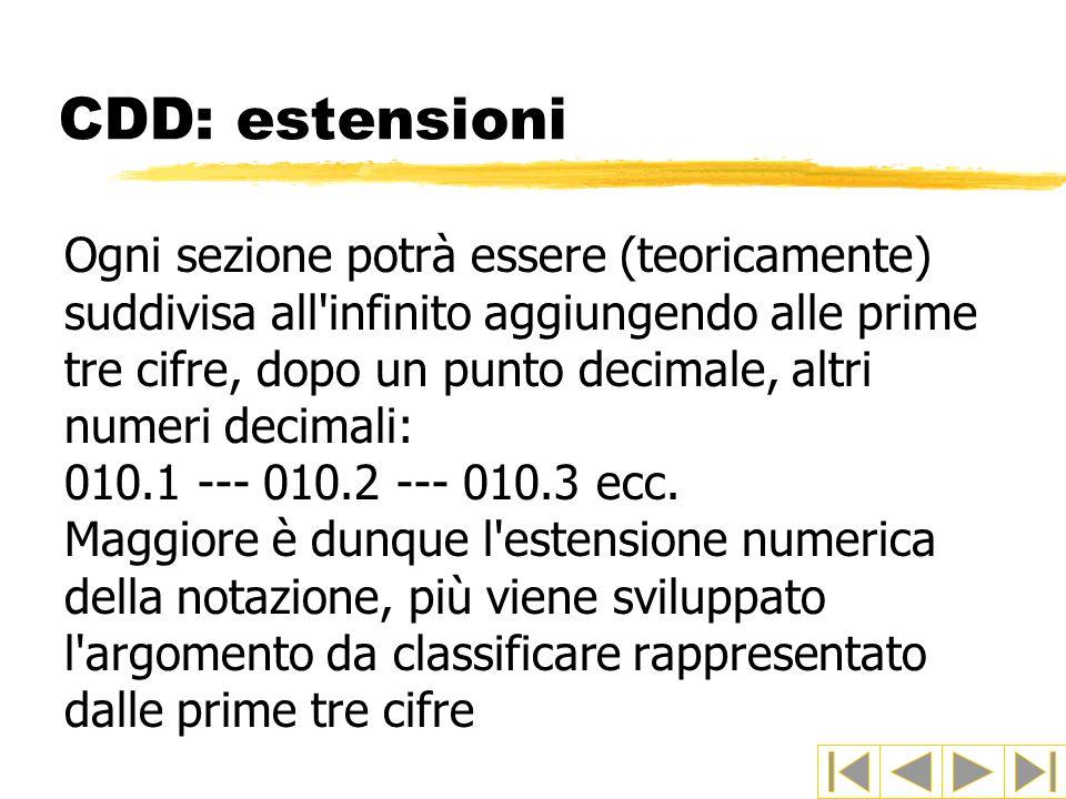 CDD: estensioni Ogni sezione potrà essere (teoricamente) suddivisa all infinito aggiungendo alle prime tre cifre, dopo un punto decimale, altri numeri decimali: 010.1 --- 010.2 --- 010.3 ecc.