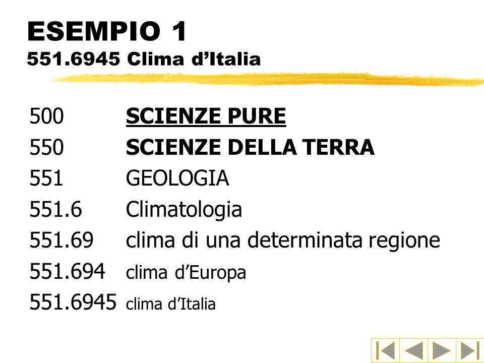 ESEMPIO 1 551.6945 Clima dItalia 500SCIENZE PURE 550SCIENZE DELLA TERRA 551GEOLOGIA 551.6Climatologia 551.69clima di una determinata regione 551.694 clima dEuropa 551.6945 clima dItalia