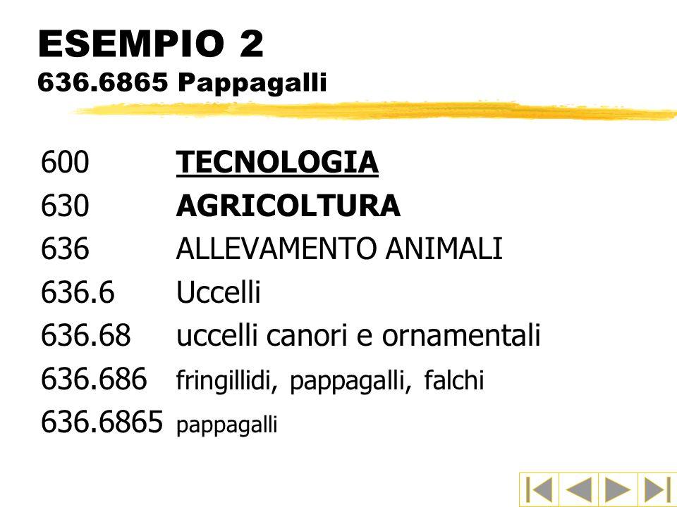ESEMPIO 2 636.6865 Pappagalli 600TECNOLOGIA 630AGRICOLTURA 636ALLEVAMENTO ANIMALI 636.6Uccelli 636.68uccelli canori e ornamentali 636.686 fringillidi,