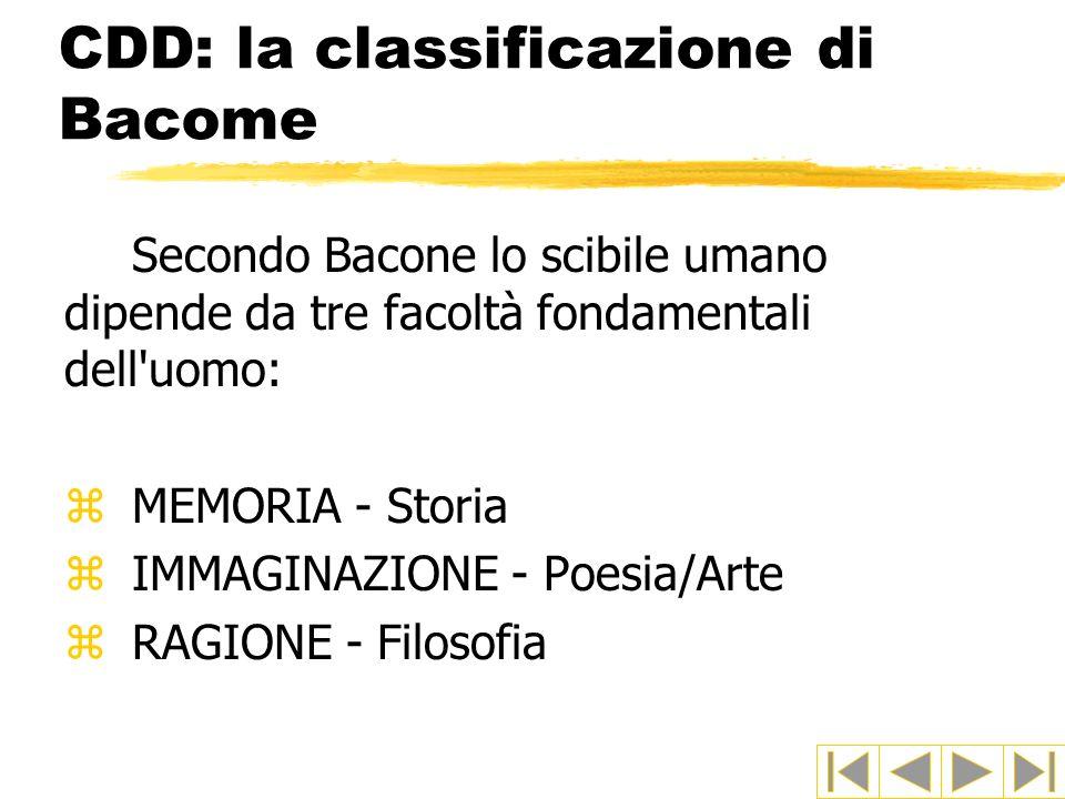 CDD: la classificazione di Bacome Secondo Bacone lo scibile umano dipende da tre facoltà fondamentali dell'uomo: zMEMORIA - Storia zIMMAGINAZIONE - Po