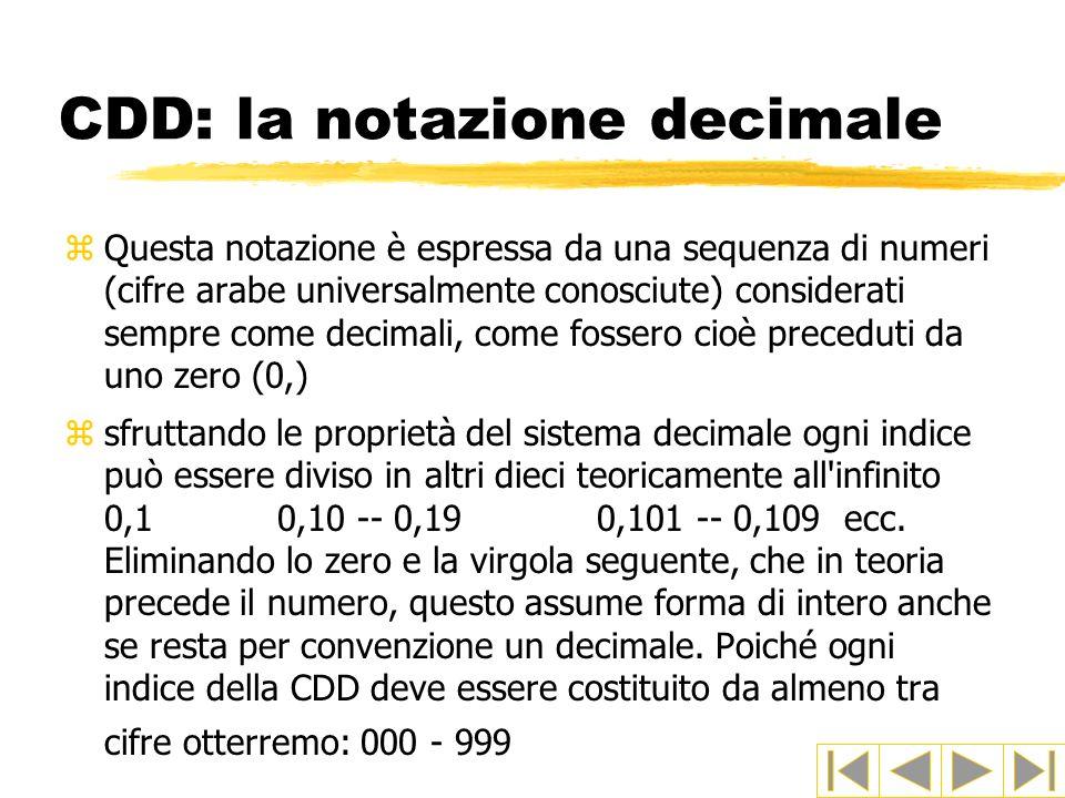 CDD: la notazione decimale zQuesta notazione è espressa da una sequenza di numeri (cifre arabe universalmente conosciute) considerati sempre come decimali, come fossero cioè preceduti da uno zero (0,) zsfruttando le proprietà del sistema decimale ogni indice può essere diviso in altri dieci teoricamente all infinito 0,10,10 -- 0,190,101 -- 0,109 ecc.