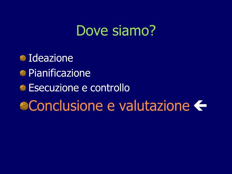 Dove siamo? Ideazione Pianificazione Esecuzione e controllo Conclusione e valutazione